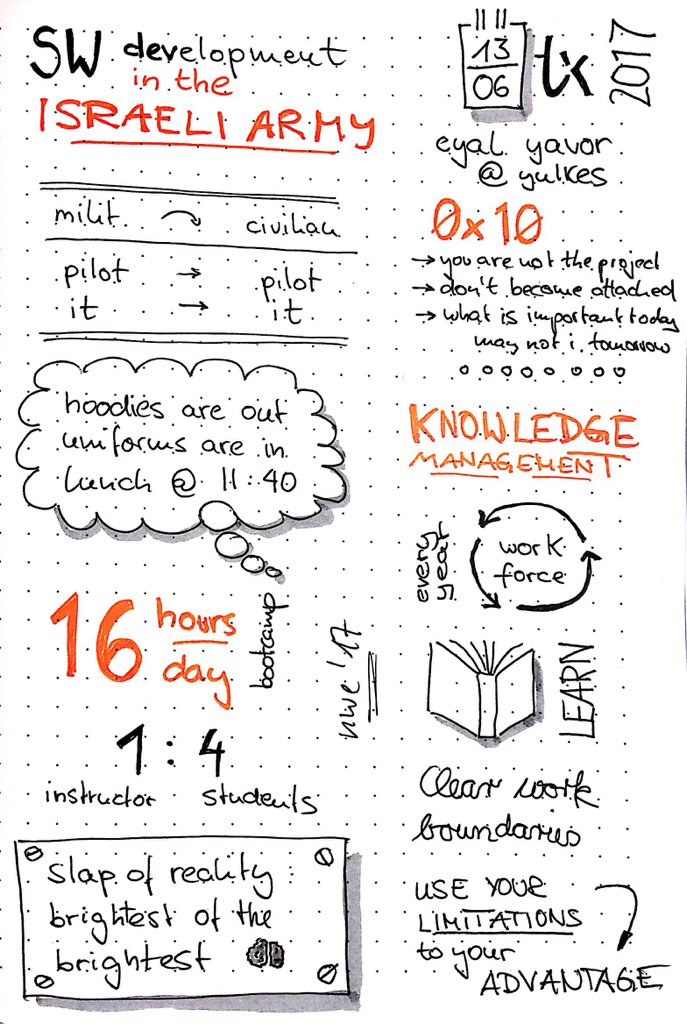 SWDev in the Israeli Army by @yulkes at #tamediatx as #sketchnotes https://t.co/Y8BbIDJ7xM