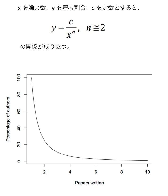 一行数学史