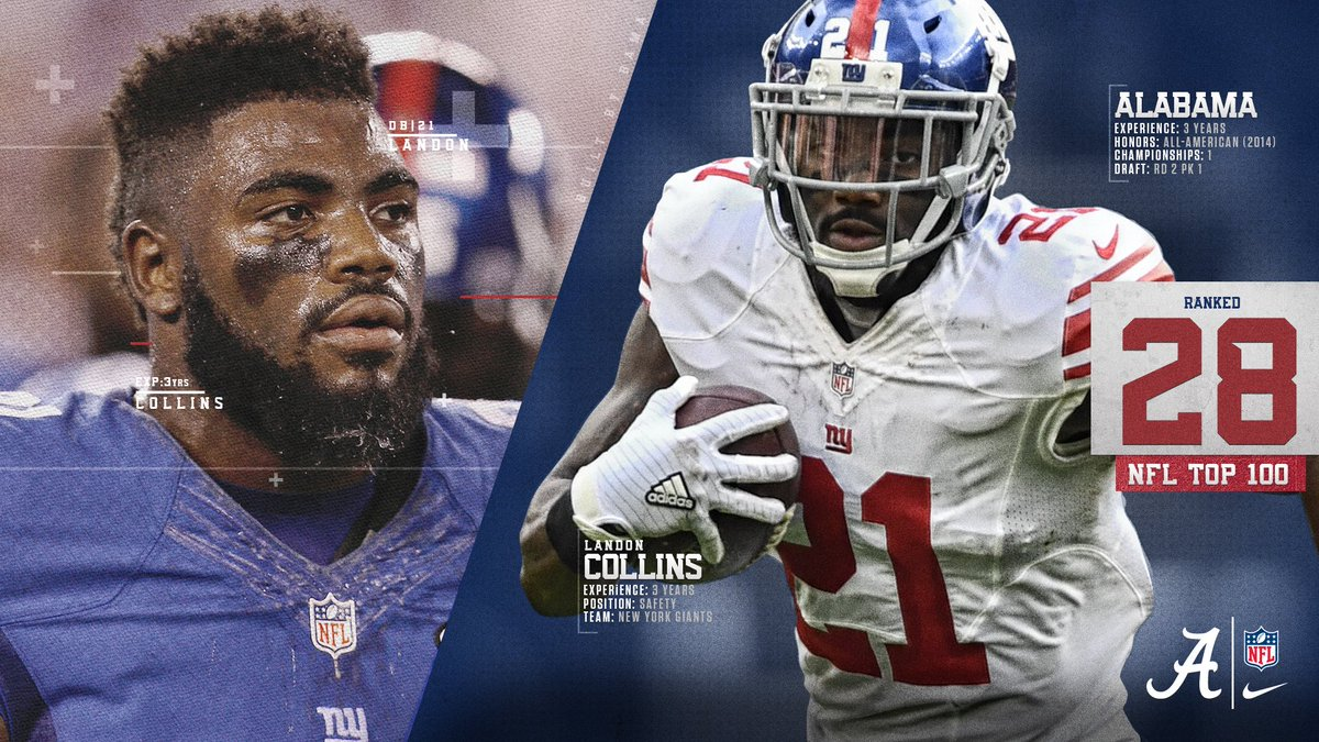 The players have spoken. Of the top 100 players in the NFL, Landon Col...