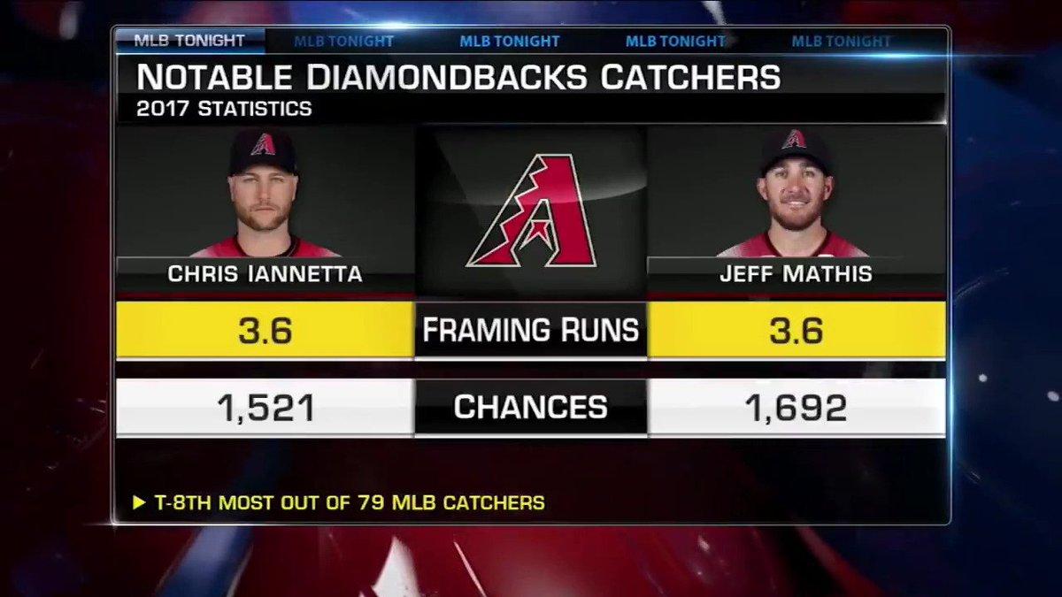 MLB Network en Twitter: \