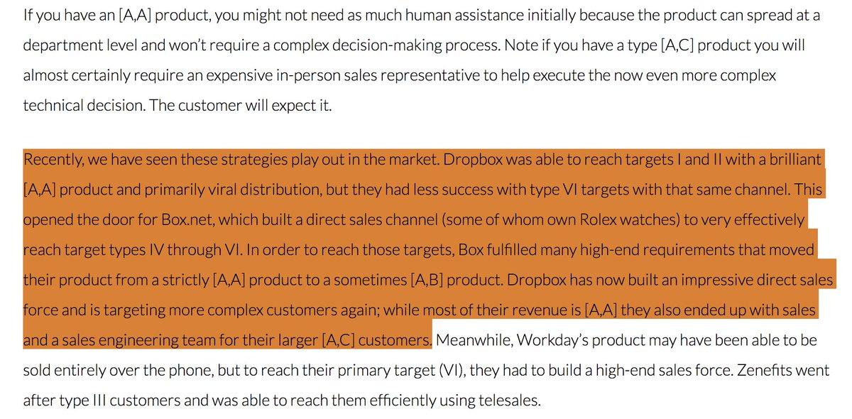 rolex target market
