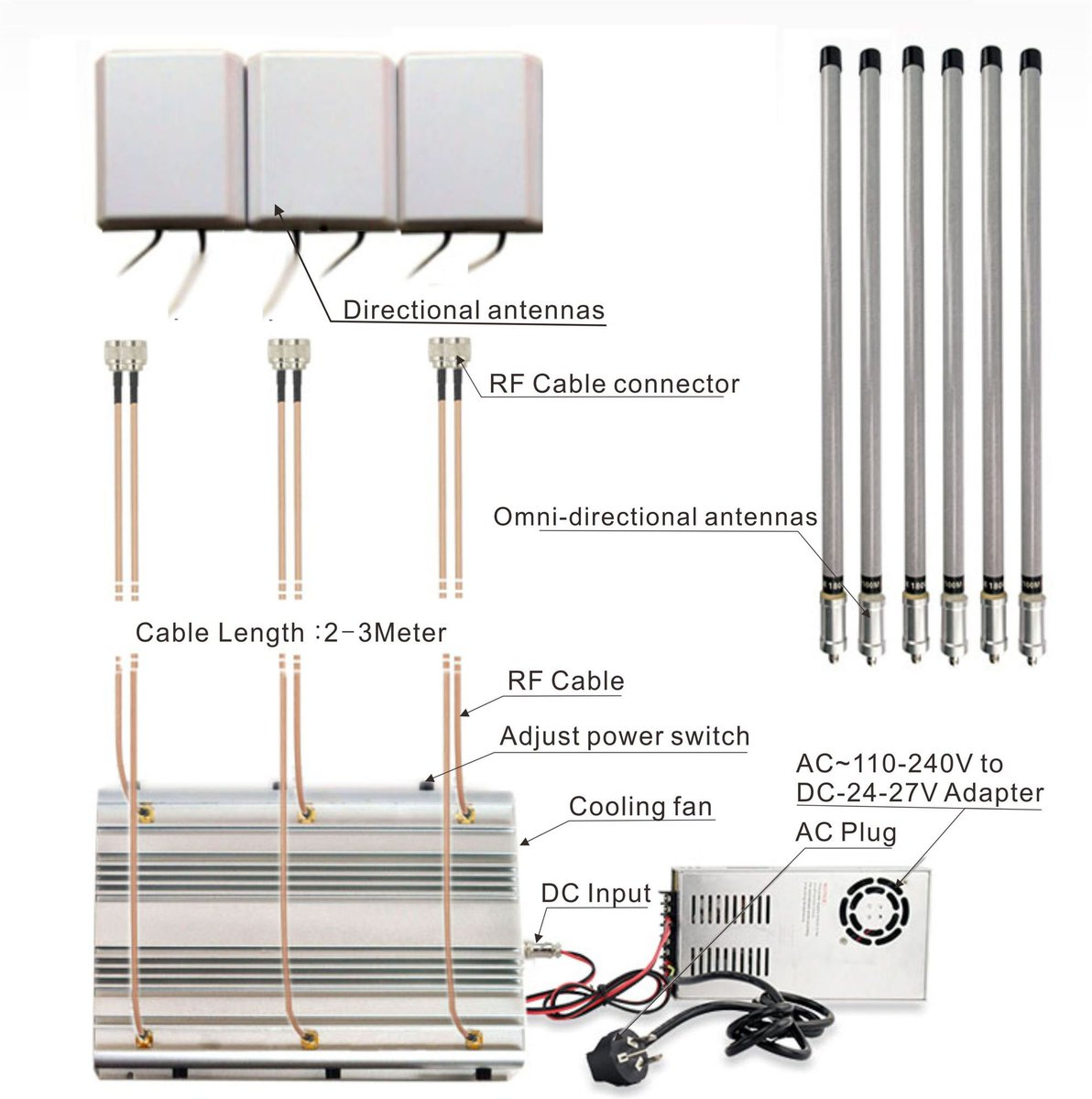 Mobile phone signal amplifier - 99ef