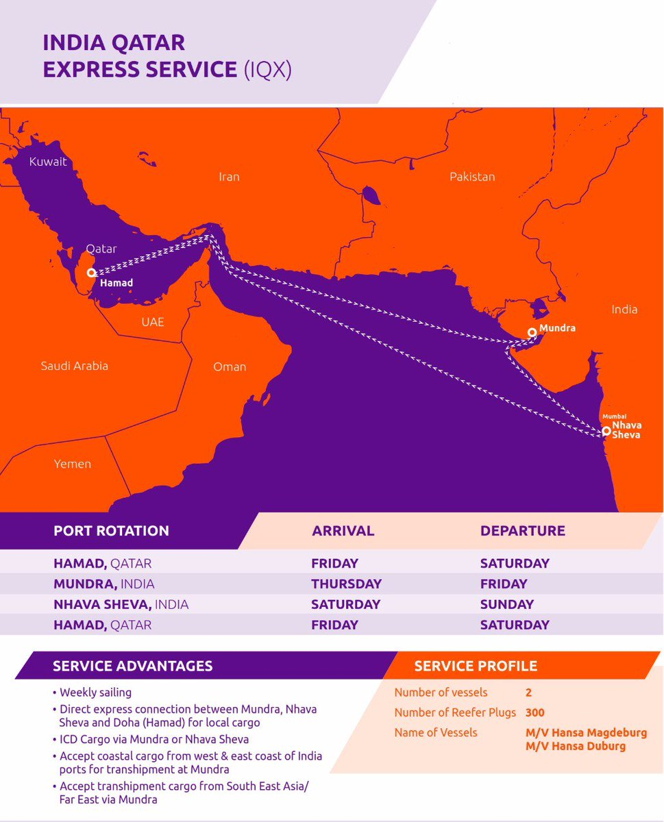 تدشين خط ملاحي جديد لنقل البضائع بشكل مباشر بين دولة #قطر وجمهورية الهند https://t.co/K90fAFBAJw