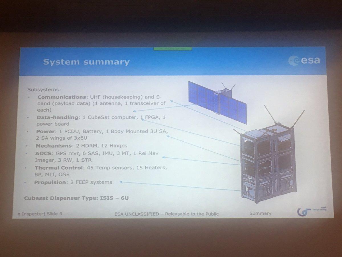 ESA Technology on Twitter: