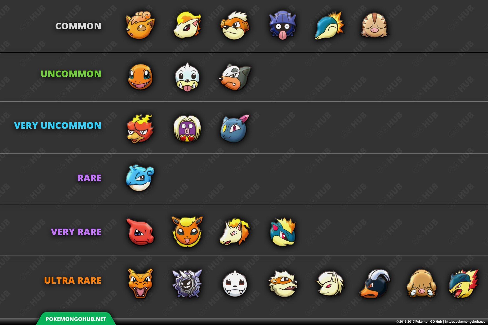 Nuevo evento de hielo y fuego para Pokémon GO