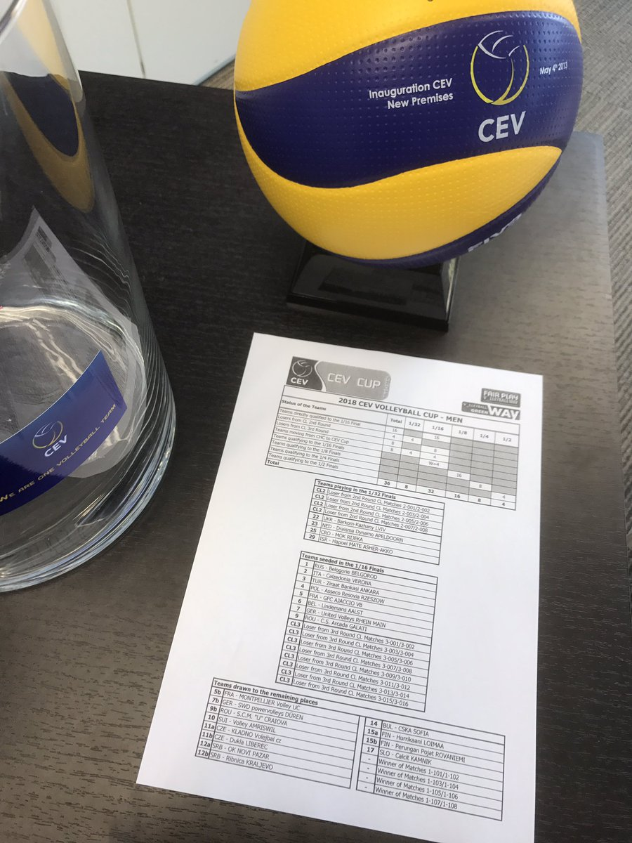 Here are the teams in the #CEVCupM draw... we are nearly finished so results are due any second! <br>http://pic.twitter.com/HPpcrd5VIG