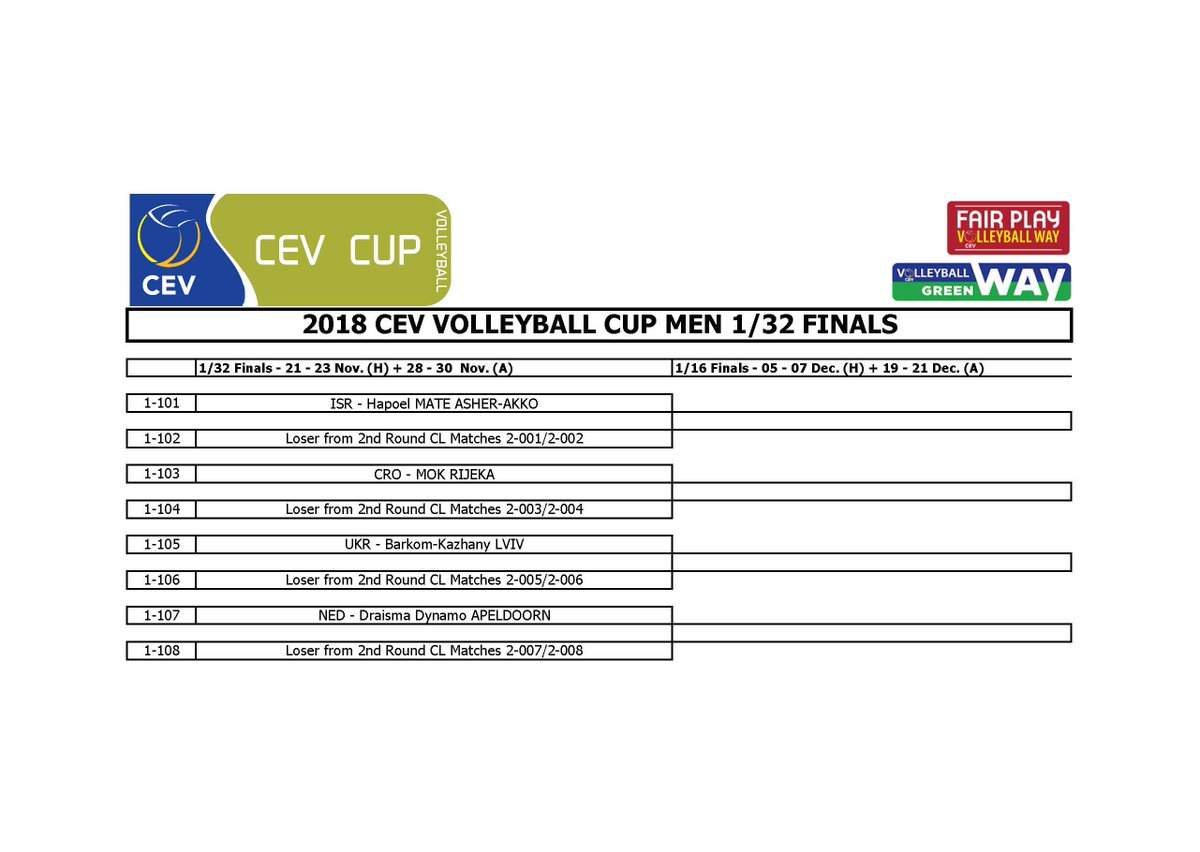 Here are the match-ups of the 32nd Finals of the #CEVCupM ....more to follow! <br>http://pic.twitter.com/J0wohi0YGi