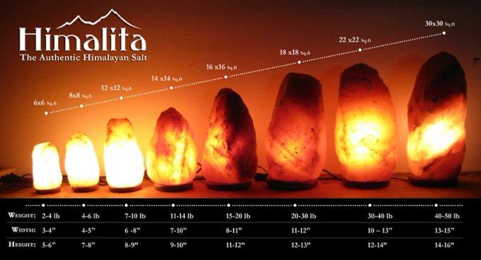 Tutorial: Cómo hacer lámparas de sal en casa