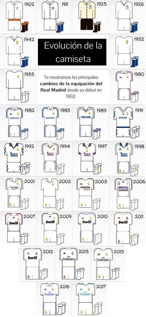 7138423cb07 Real Madrid Info on Twitter: