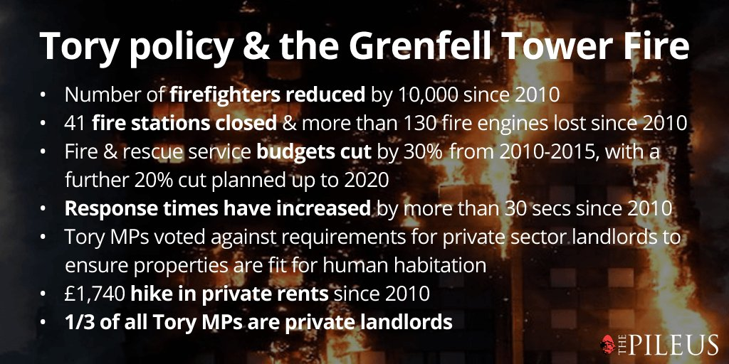 British Conservatives and Grenfell Tower disaster