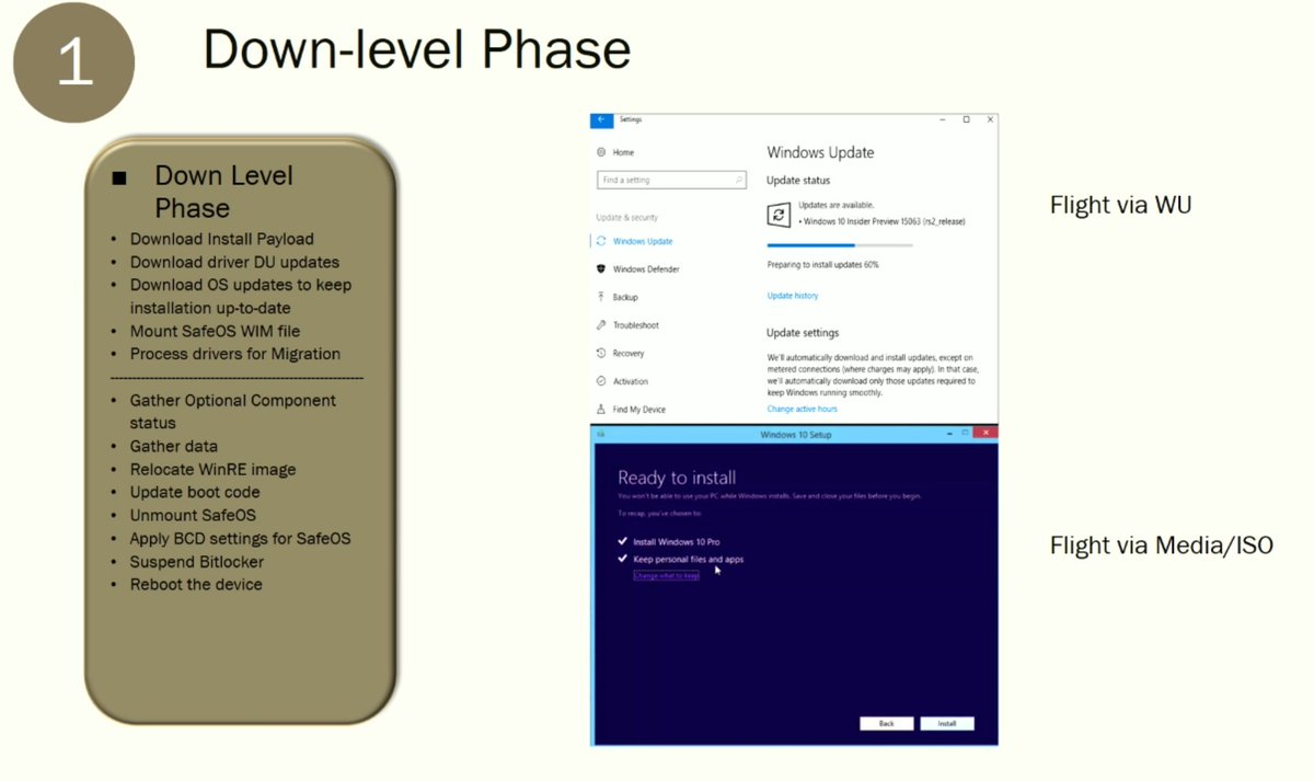 Windows 10 Feature Upgrade Phase 1