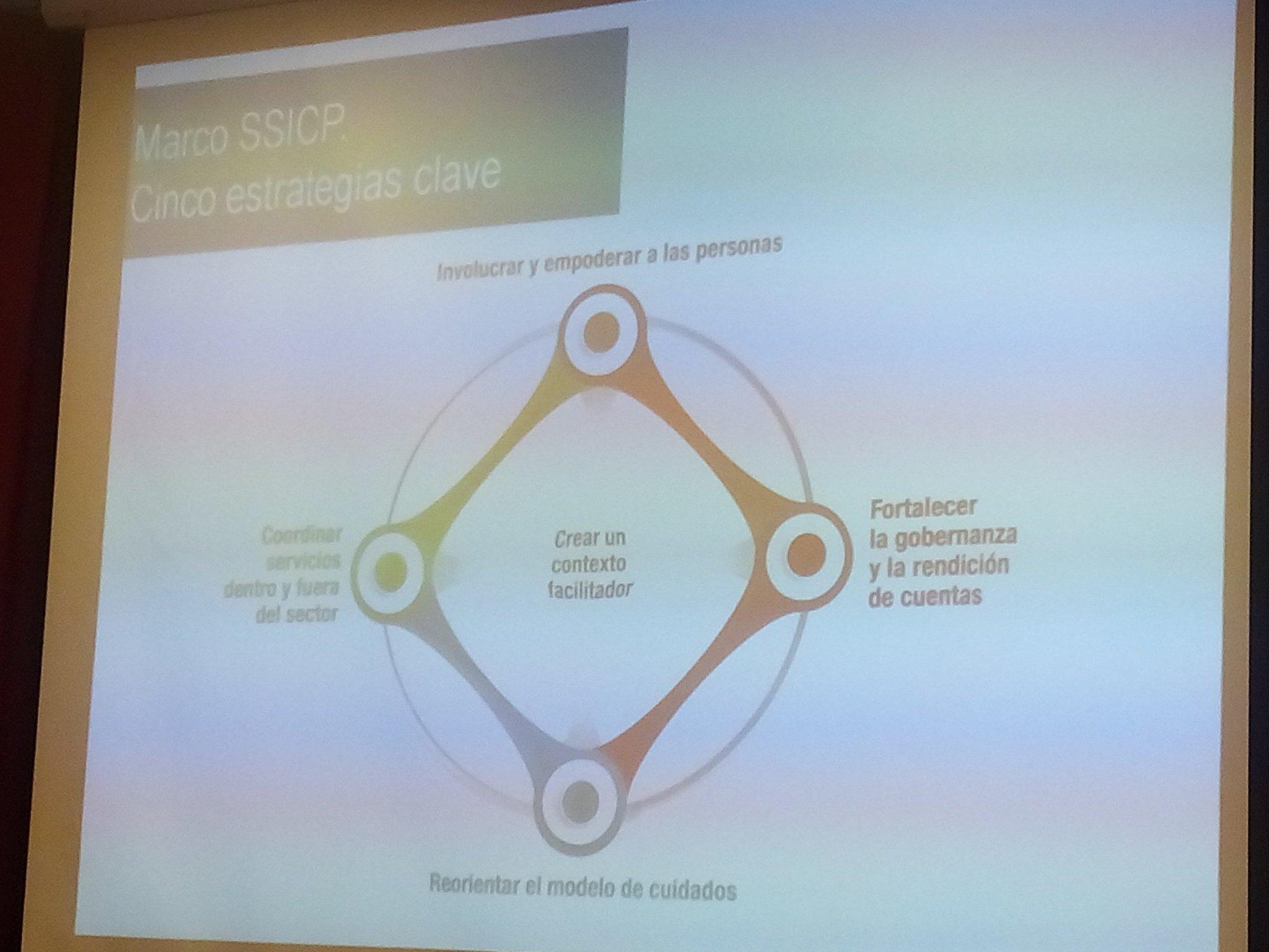 5 estrategias claves de la @WHO  para la Atencion Integrada y centrada en las personas #ehealthdonostia https://t.co/5CLzkckAcj