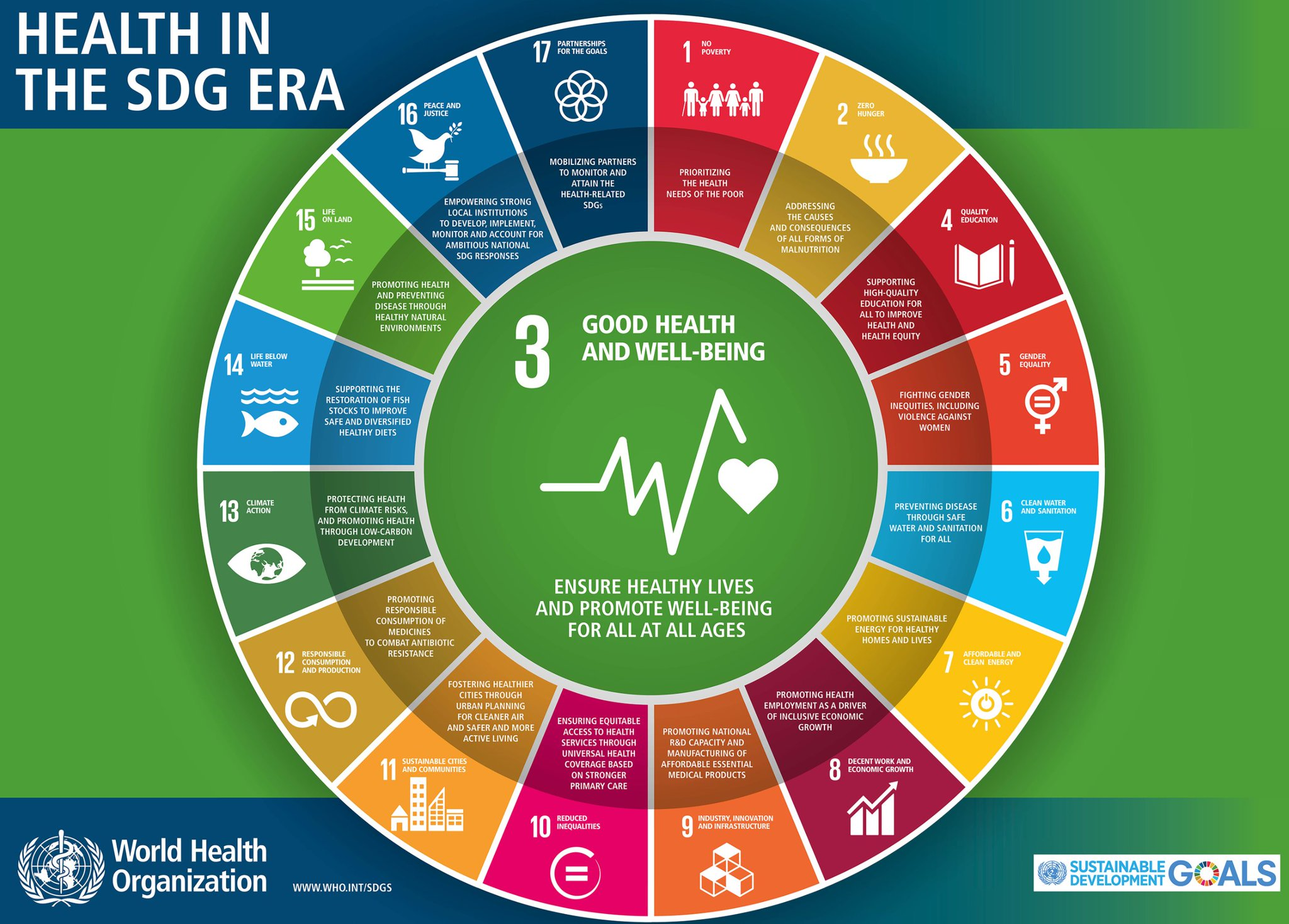 Human health and well-being is at the center of the sustainability development goals #shinesummit #SDGs https://t.co/6cBDFbxkF7