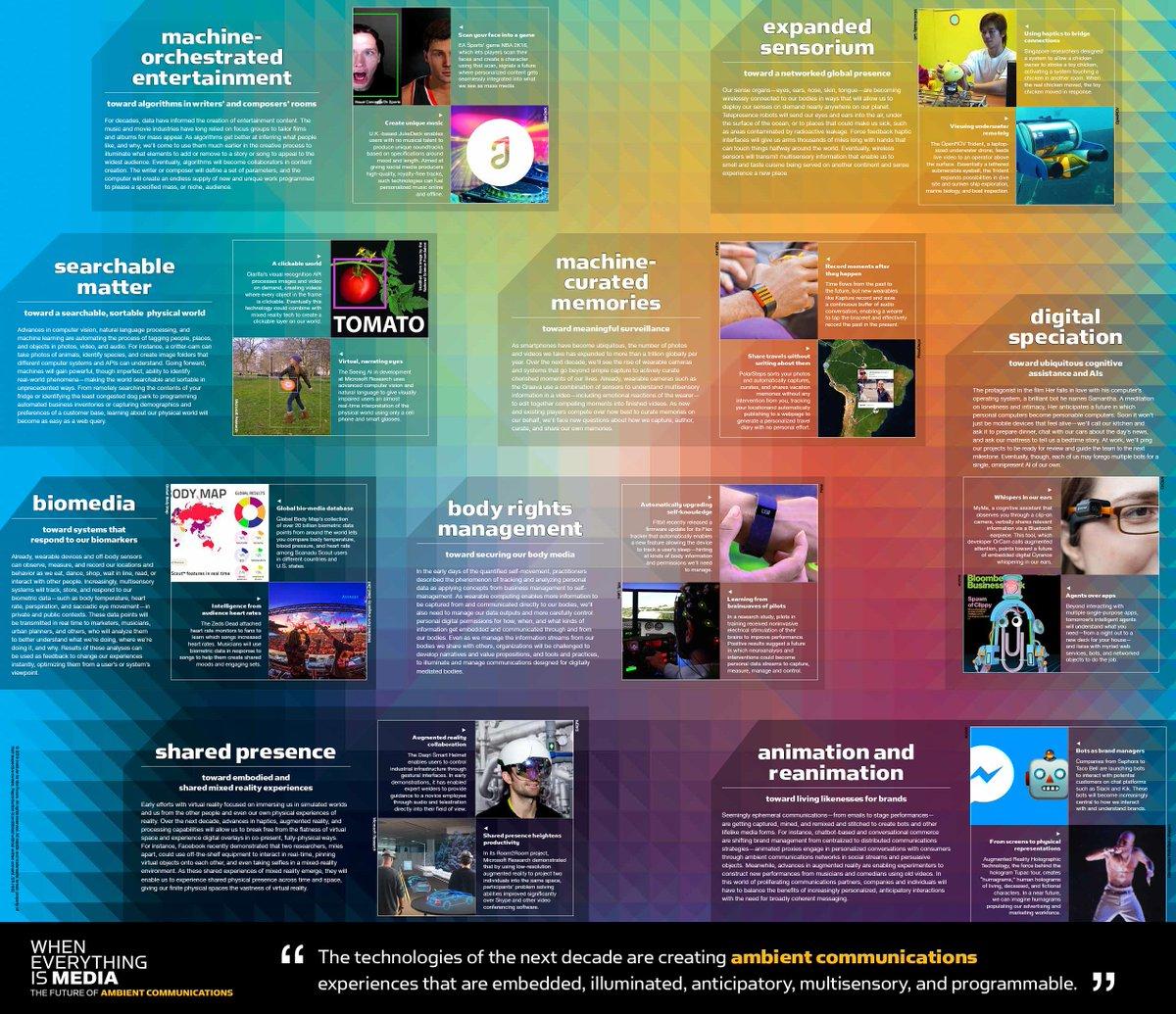 Entertainment: site map (articles)