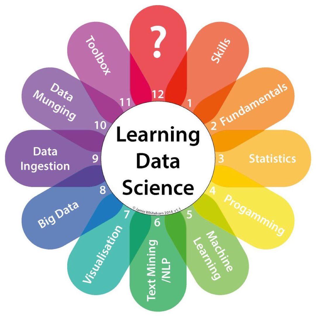 Your Guide to Becoming a #DataScientist [Free #Ebook]  http:// bit.ly/2qVcI5F  &nbsp;   #abdsc #DataScience #BigData #ML #AI via @KirkDBorne<br>http://pic.twitter.com/8ggRXqsih0