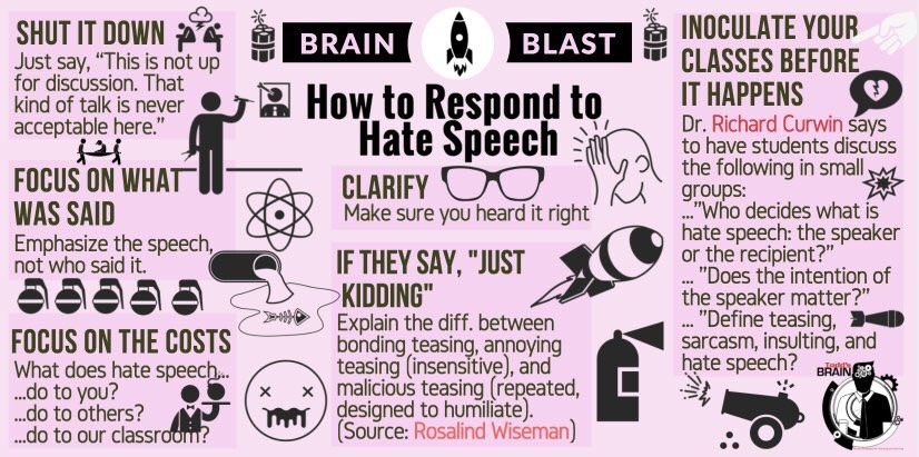 How to Respond to Hate Speech in the Classroom  (by @finleyt) #edchat #education #elearning #edtech #engchat #mathchat #ukedchat<br>http://pic.twitter.com/ZxAwAiE2rq