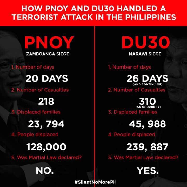 How PNoy and Duterte handled a terrorist attack in the Philippines https://t.co/nmdPDpJX2a