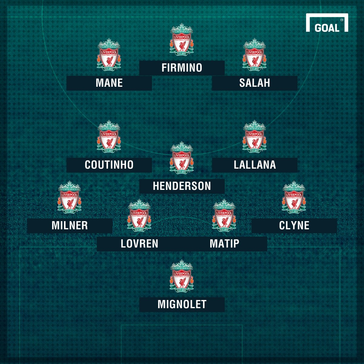 Mane and Salah weaponry. #SalahAnnounced  #Mane #liverpoolfc #Goal <br>http://pic.twitter.com/mnTvNE4gX0