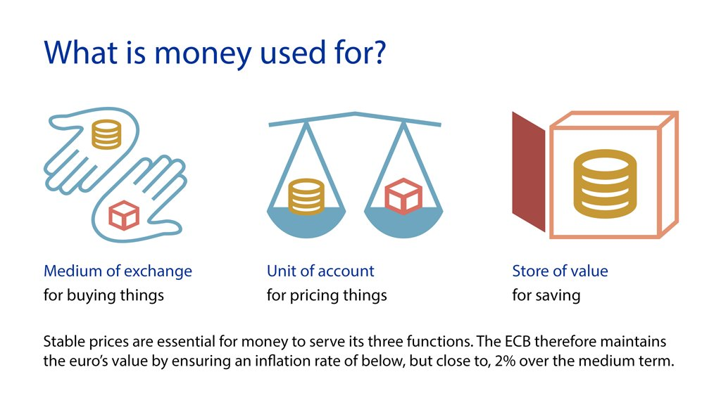 money and its functions Functions of money try to imagine an economy without money without money, it  would be almost impossible to carry out the usual day to day business of life.
