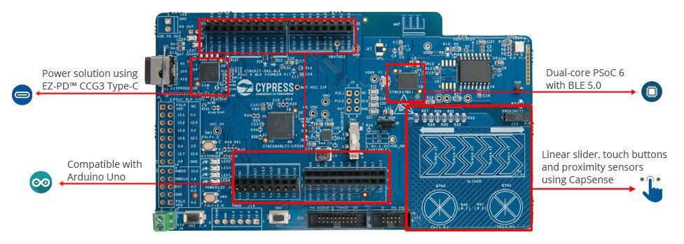 Develop groundbreaking #IoT designs with the @CypressSemi #PSoC® 6 #BLE Pioneer Kit   https://www. rs-online.com/designspark/re l-assets/dsauto/temp/uploaded/updatepsoc6_board.jpg &nbsp; … <br>http://pic.twitter.com/GzT7gSlDMW