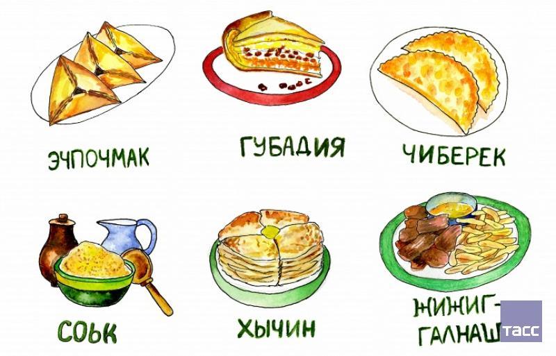 Праздничные рецепты простые