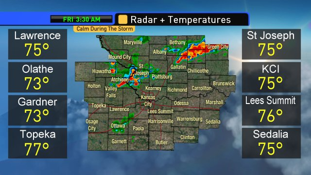 Here are the latest weather conditions around #KC #mowx #kswx #kcwx ^fox4wx