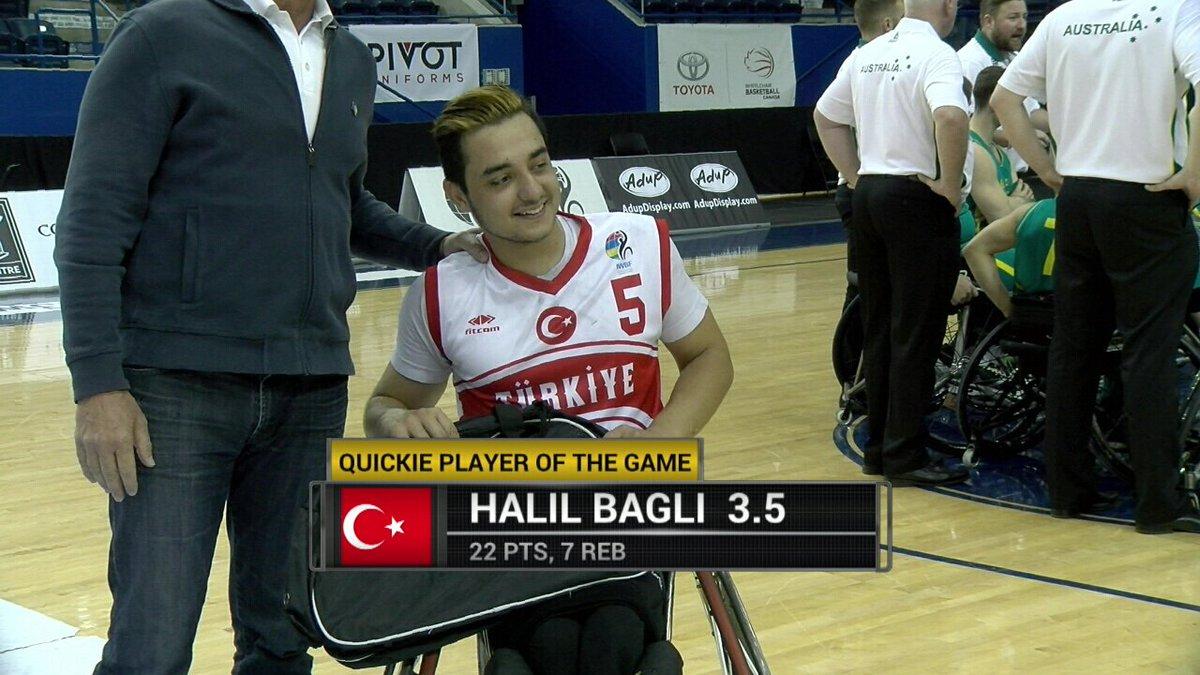 sportscanada tv on twitter halil bagli named toyota player of th game 2017u23wwbc. Black Bedroom Furniture Sets. Home Design Ideas