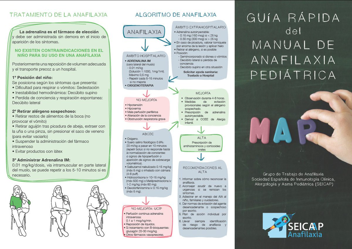 MAP 2017. Manual de Anafilaxia Pediátrica | PÍLDORAS