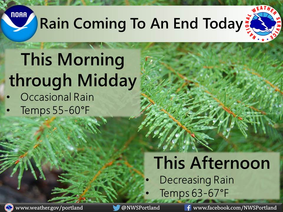 Occasional light rain thru at least midday today across NW OR &amp; SW WA before rain begins to taper off this afternoon &amp; evening #pdxtst #orwx<br>http://pic.twitter.com/zxy4zJOiPW