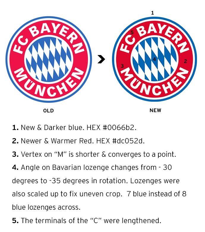 Bayern München's new crest and logo DCcrUePXcAI7wH6
