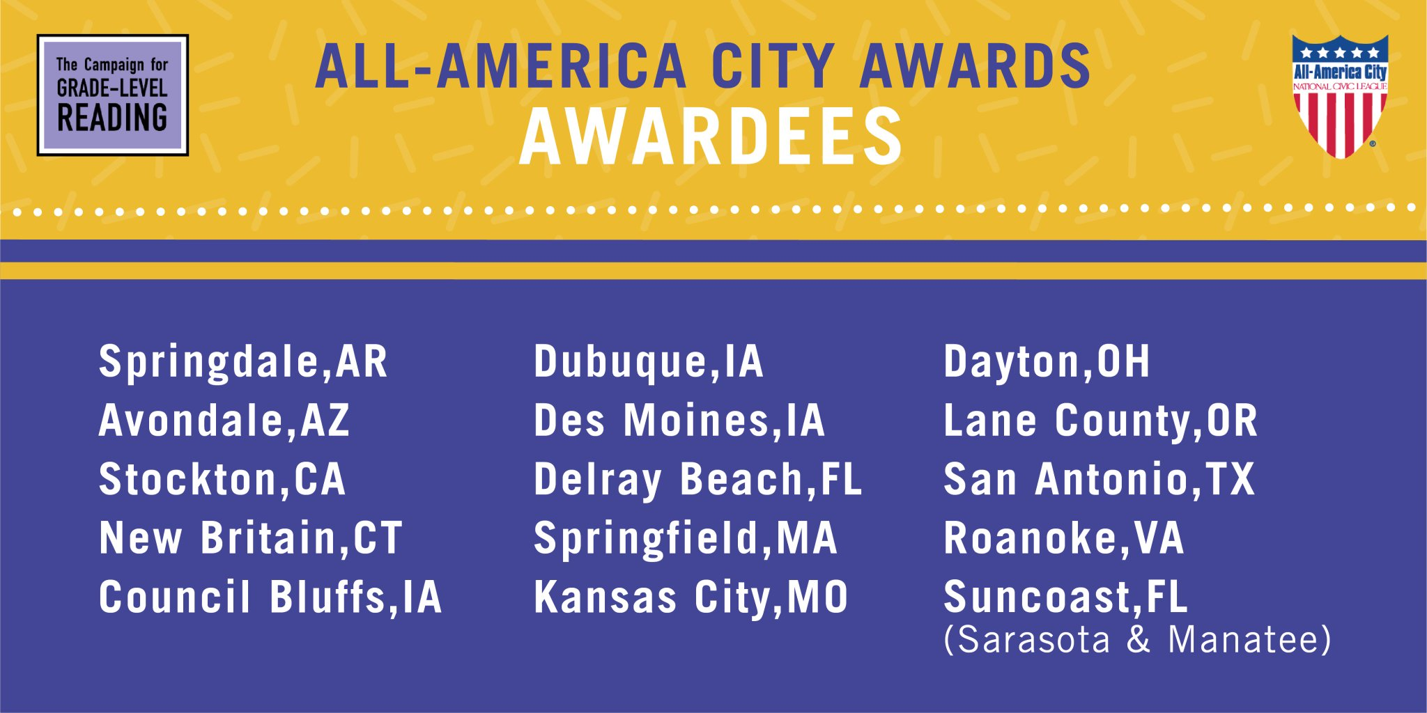 Congratulations to our All-America City Awardees for the exemplarily work you do to move the needle in grade-level reading! #GLRWeek https://t.co/GqDNvgLpwd
