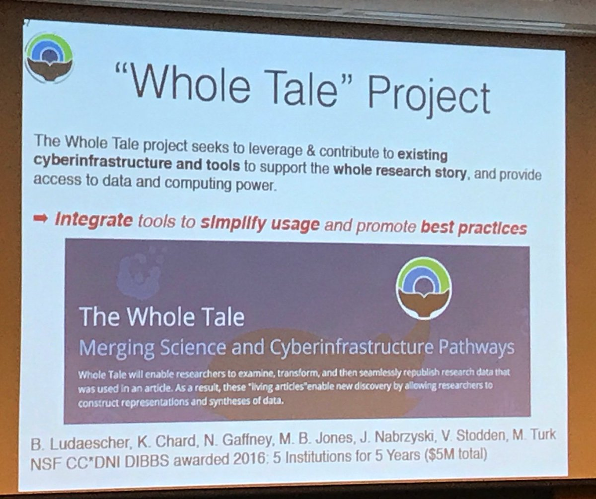 'Whole Tale' of Research @victoriastodden Opportunities for @ACI_REF &amp; @XSEDECC to assist w/ #reproducibility! #pun<br>http://pic.twitter.com/IkGw3rqAWL
