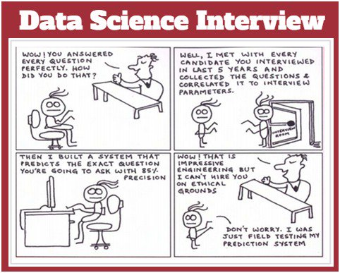 Top tweets, Jun 14-20: 5 EBooks to Read Before Getting into A Data Science or Big Data Career