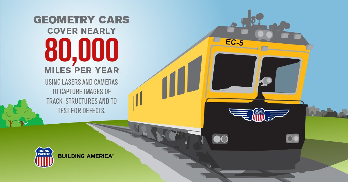 Union Pacific on Twitter: