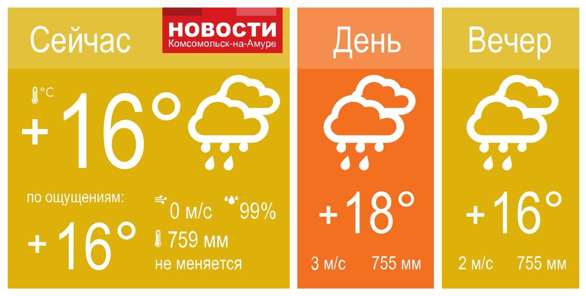погода на июнь 2016 в комсомольске на амуре