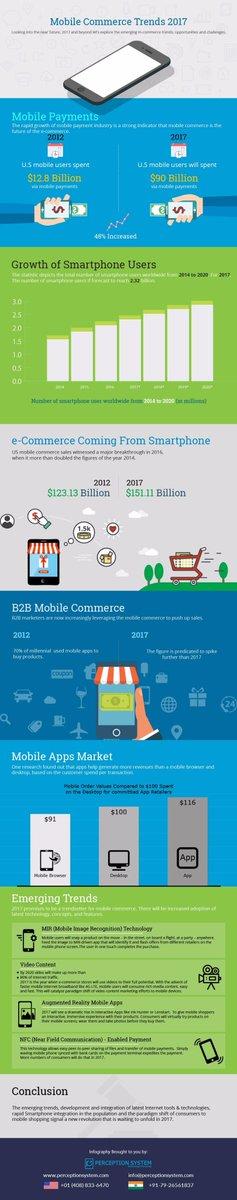 MOBILE COMMERCE TRENDS FOR 2017:  1. #mobilepayments  2. #Smartphones 3. #eCommerce 4. #B2B 5. #mobileapps #Market 6. #Trends<br>http://pic.twitter.com/Jmm5wgWf2D