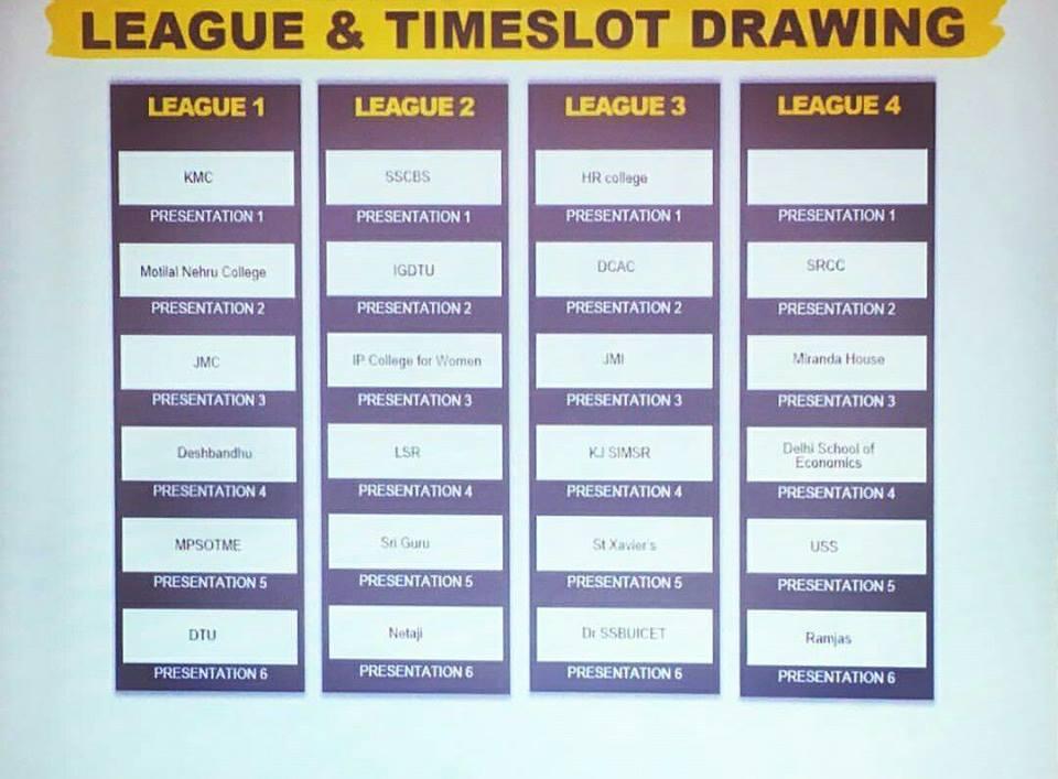 League 1, Presentation 2 #Enactus #EnactusIndia #EnactusMLNC #WeAllWin #NC17<br>http://pic.twitter.com/XAsLJ9Wc3o
