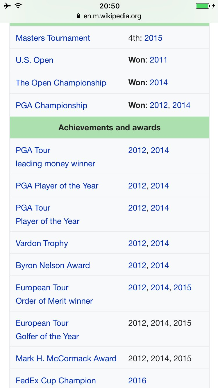 Rory Mcilroy On Twitter More Like 200mil Not Bad For A Bored 28 Year Old Plenty More Where That Came From