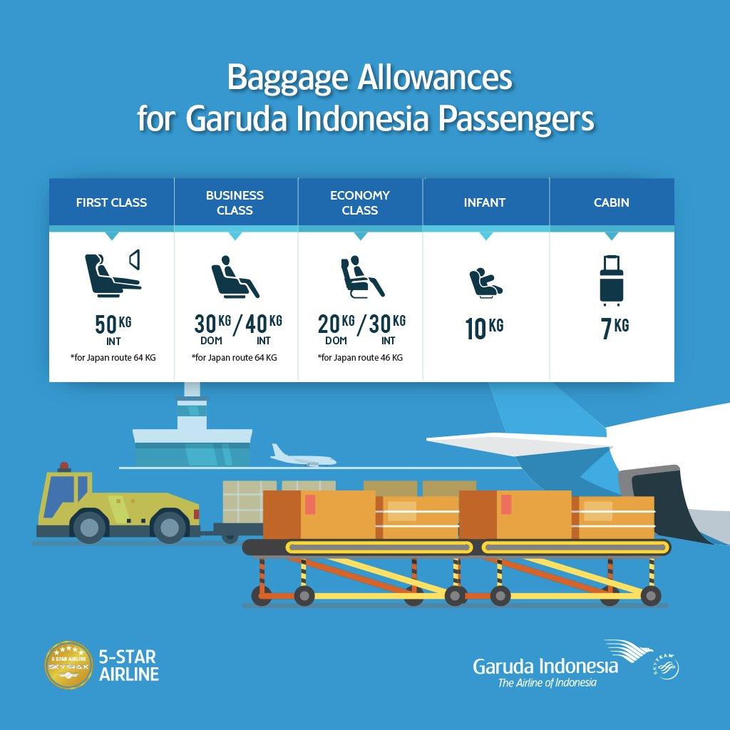 Garuda Indonesia on Twitter