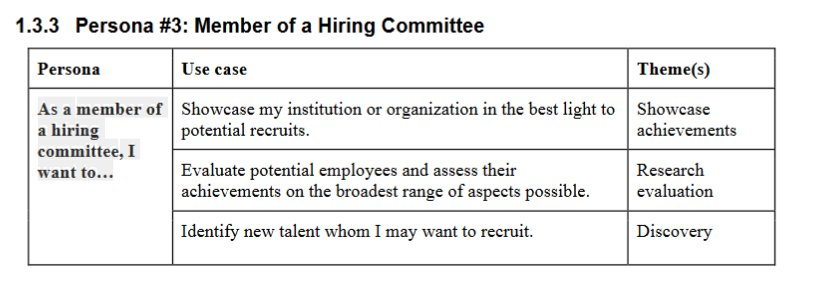 As a member of a hiring committee, I want #altmetrics to...  http://www. niso.org/apps/group_pub lic/download.php/17091/NISO%20RP-25-2016%20Outputs%20of%20the%20NISO%20Alternative%20Assessment%20Project.pdf &nbsp; … <br>http://pic.twitter.com/BnEkEsYcIm