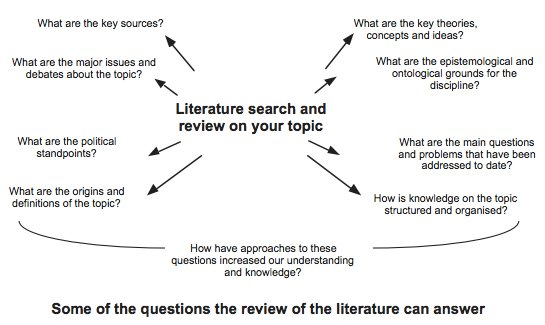 how useful is a source example Learn about: reference services, types of reference sources, where and how to find reference sources reference services the function of libraries is three-fold libraries acquire information, organize that information in a way it can be retrieved, and disseminate the information the library has acquired.