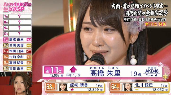 総選挙の高橋朱里