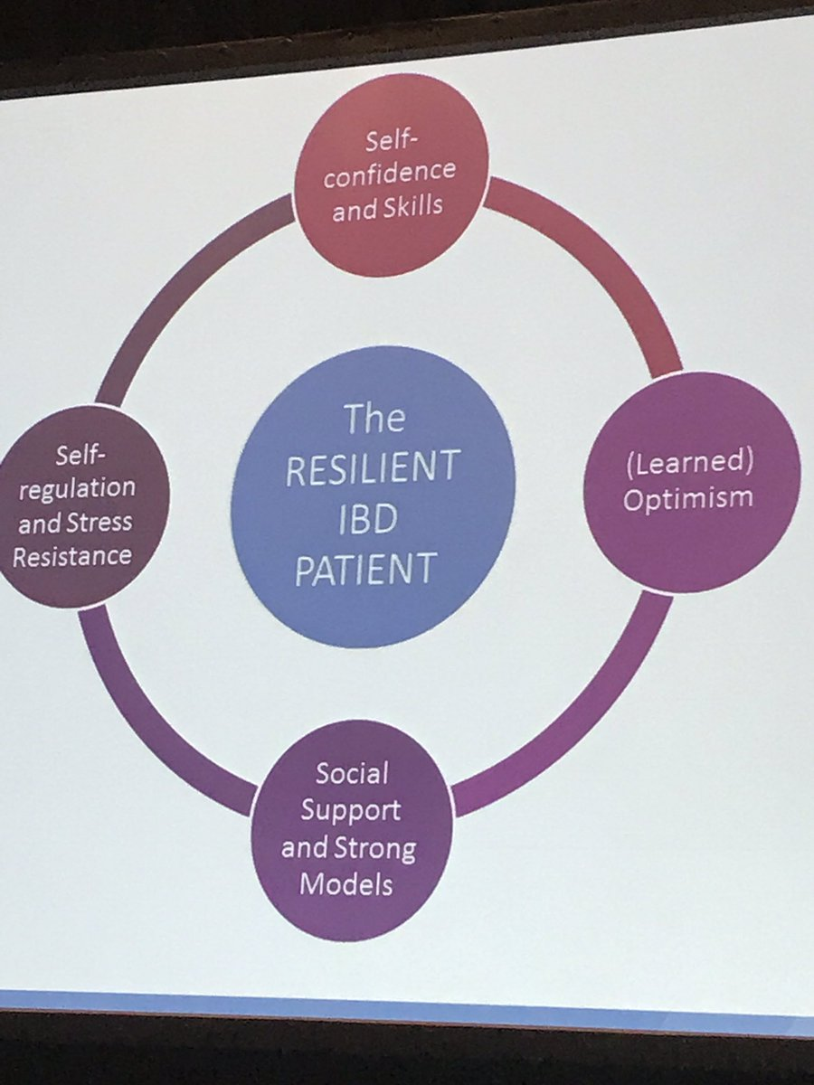 Https Hbr Org   To Build Your Resilience Ask Yourself Two Simple Questions