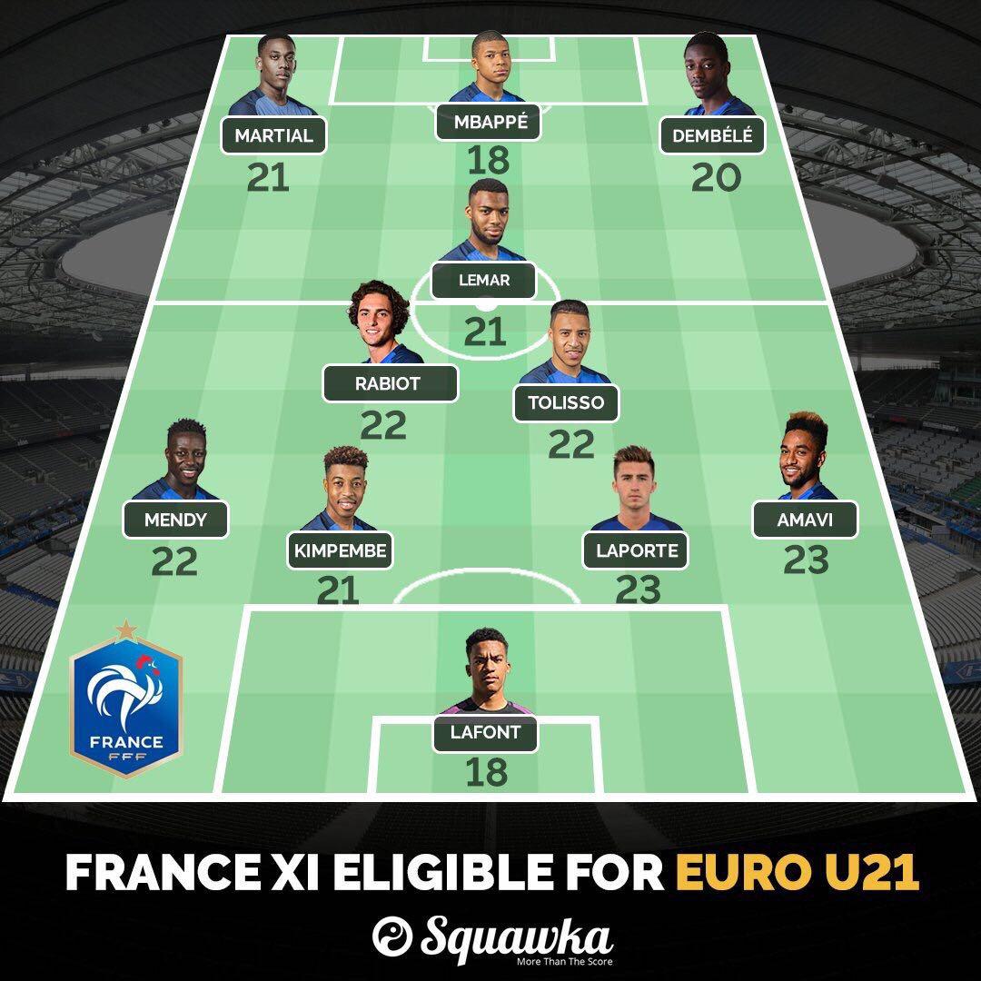 مشاري الخزيم On Twitter يا ساتر تشكيلة منتخب فرنسا في بطولة أمم أوروبا تحت 21 عام