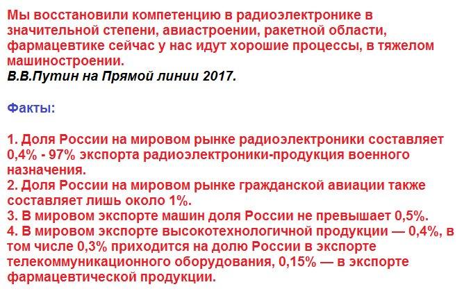 """Количество зрителей """"Прямой линии с Владимиром Путиным"""" упало до 4-летнего минимума, - Mediascope - Цензор.НЕТ 6718"""