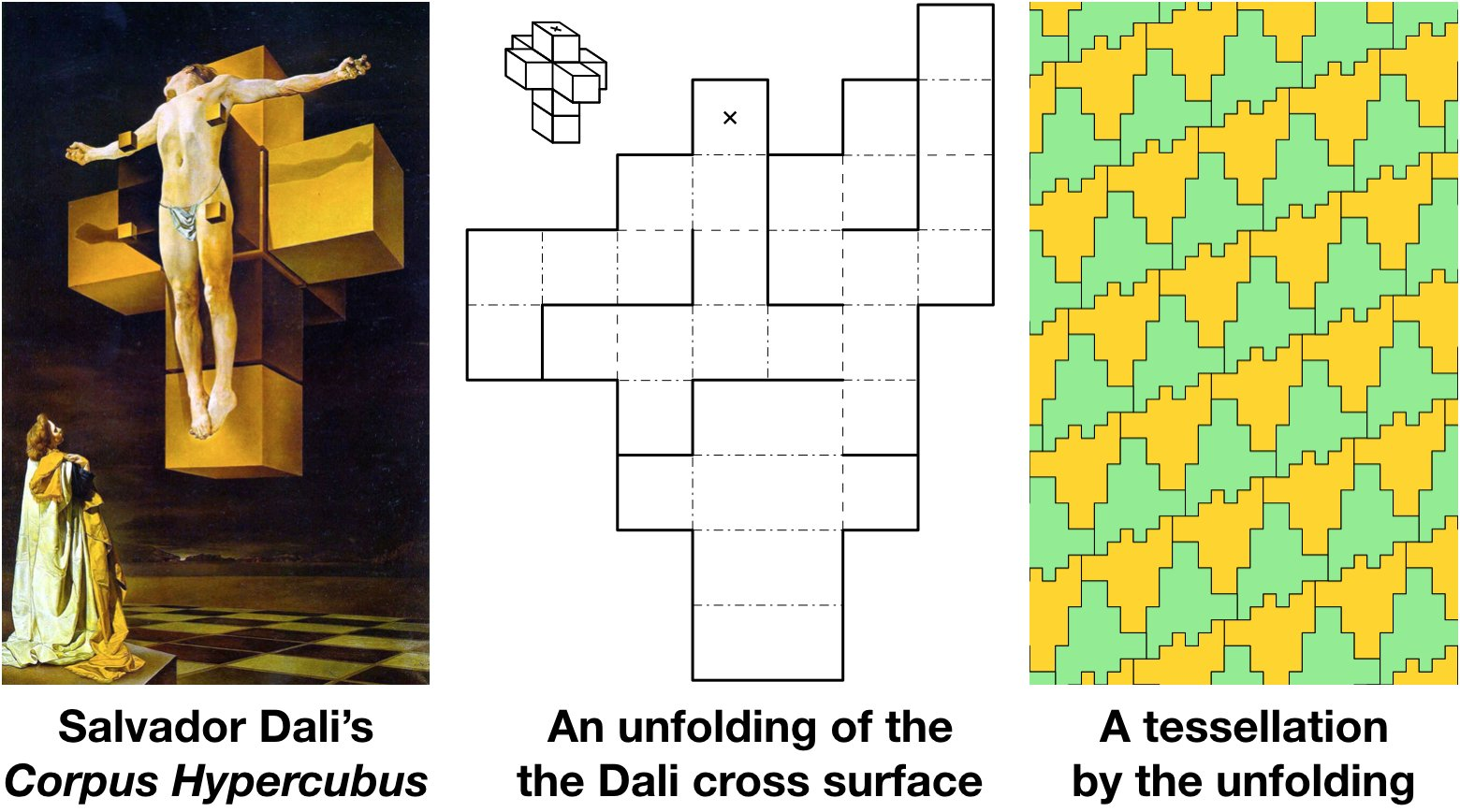 The Dali cross is a dimension-descending tessellator (see https://t.co/Iwp72NL0e6). #worldtessellationday https://t.co/dz54pg8qxx