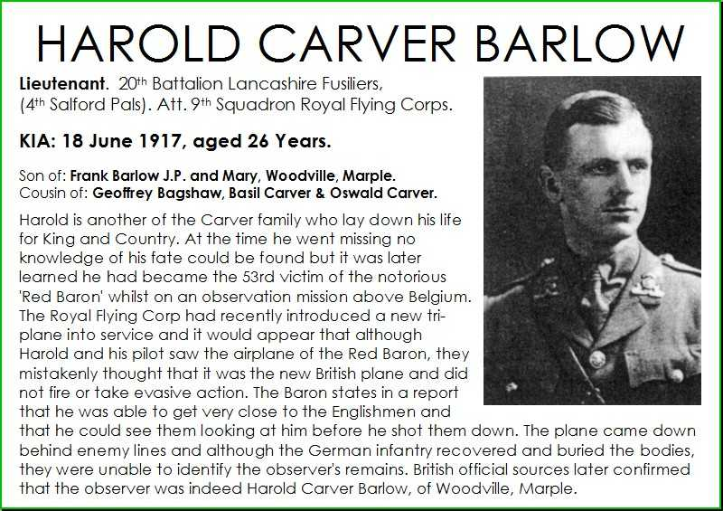Harold Carver-Barlow's card from the WWI Timeline in Memorial Park