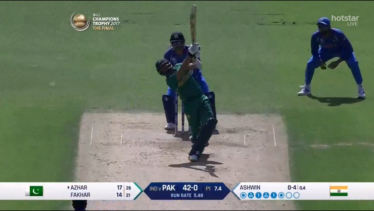 Sublime Fakhar leads Pakistan to 338-4 in ICC final
