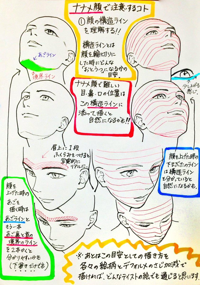 吉村拓也 イラスト講座 イケメンの顔の描き方 600rt 1800イイね ありがとうございます 顔のバランス 解説イラストも よろしければどうぞ