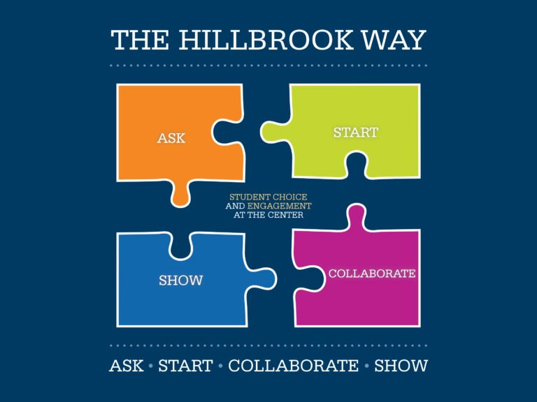 Listen to this #podcast, by @HillbrookSchool, about their #socialentrepreneurship #fieldtrip:  http:// bit.ly/2rXzXQC  &nbsp;  <br>http://pic.twitter.com/NqcWtOBL5b